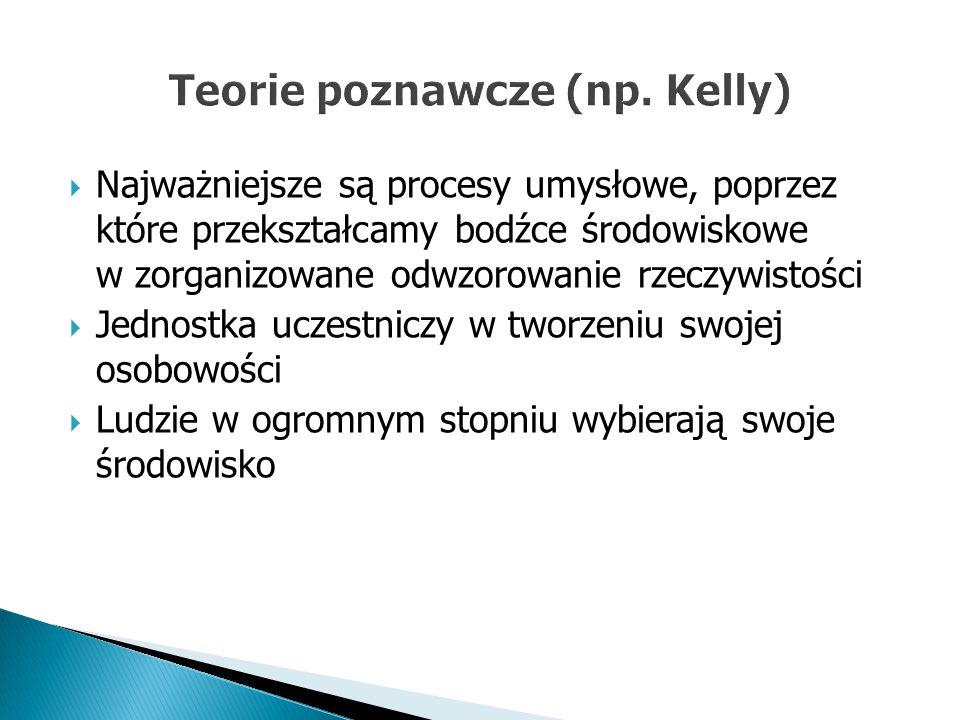 Teorie poznawcze (np. Kelly)