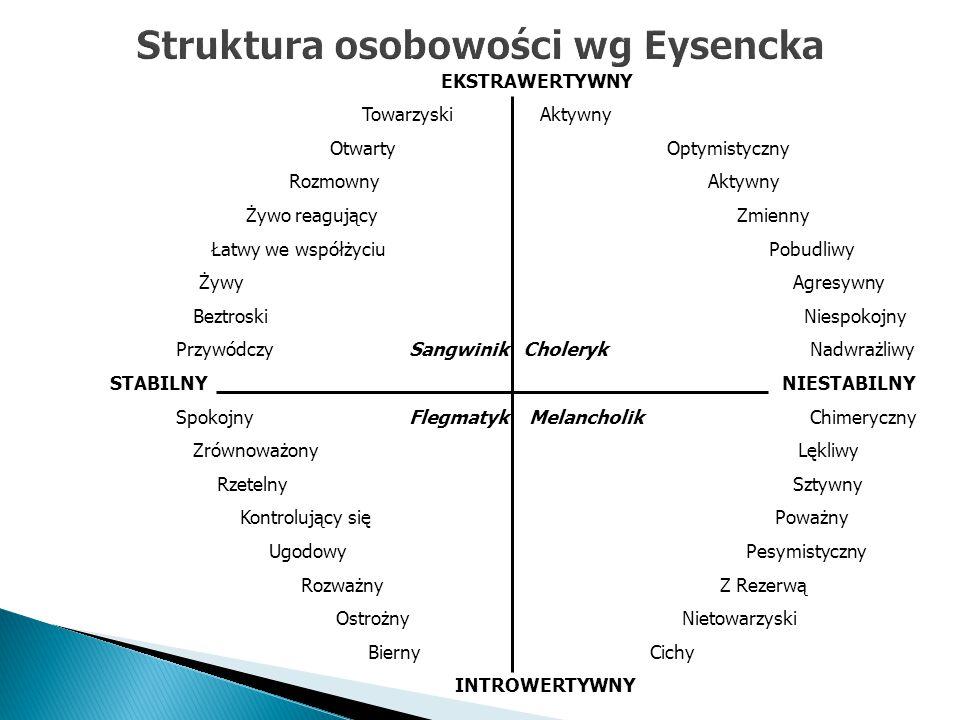 Struktura osobowości wg Eysencka