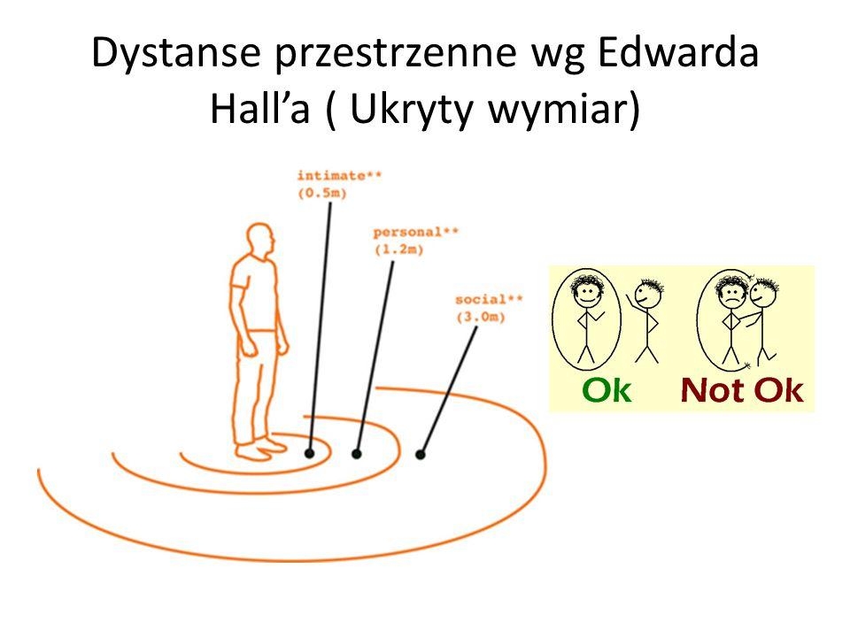 Dystanse przestrzenne wg Edwarda Hall'a ( Ukryty wymiar)