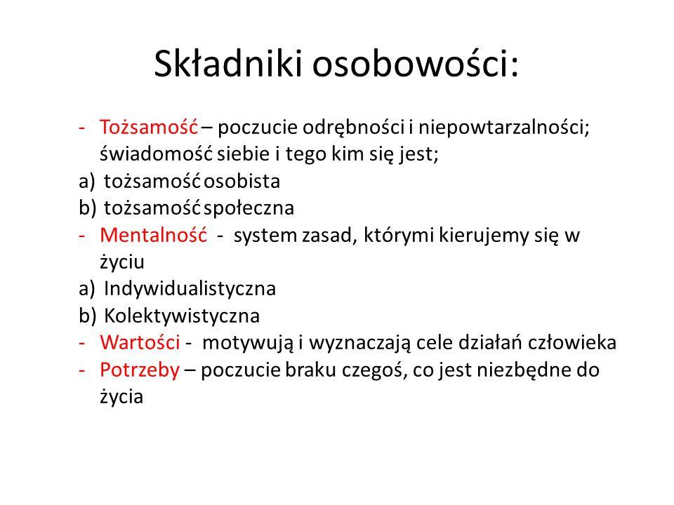 Składniki osobowości: