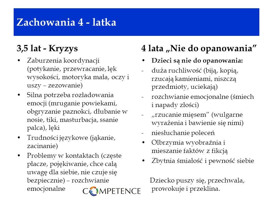 """Zachowania 4 - latka 3,5 lat - Kryzys 4 lata """"Nie do opanowania"""