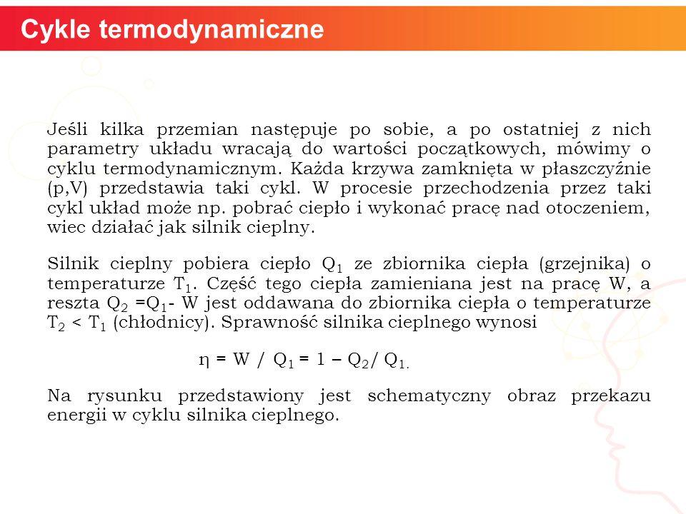 Cykle termodynamiczne