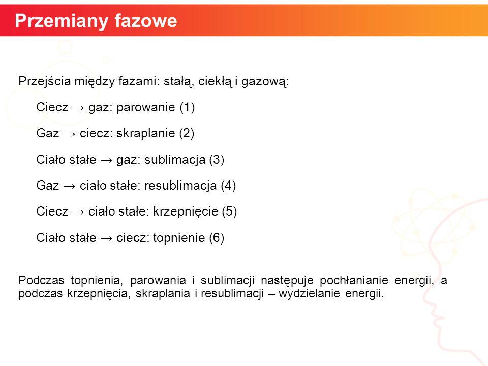 Przemiany fazowe informatyka + 7