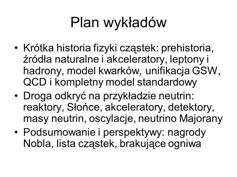 Plan wykładów