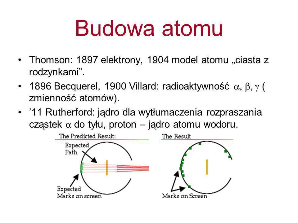 """Budowa atomu Thomson: 1897 elektrony, 1904 model atomu """"ciasta z rodzynkami ."""