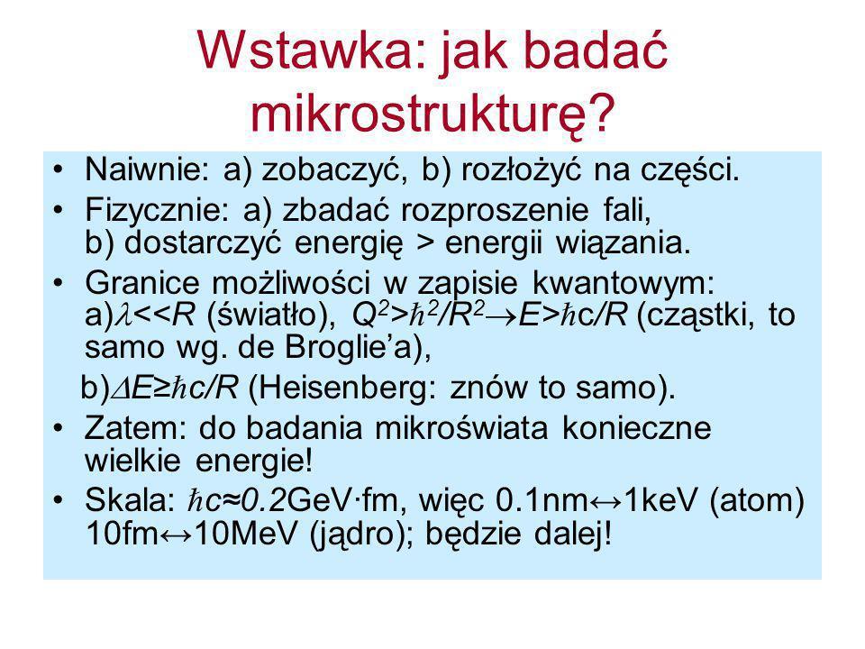 Wstawka: jak badać mikrostrukturę