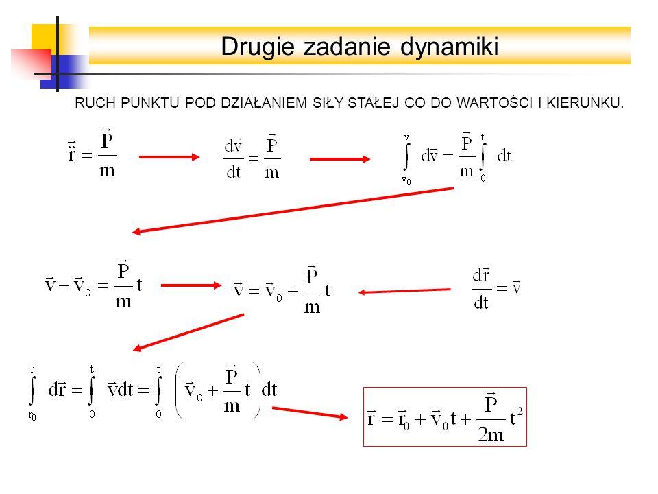 Drugie zadanie dynamiki