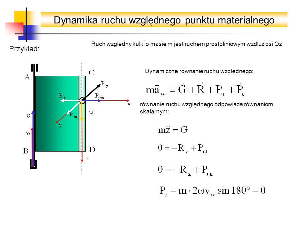 Dynamika ruchu względnego punktu materialnego