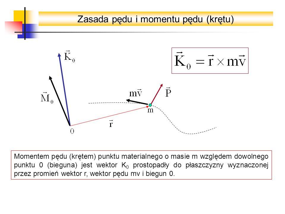 Zasada pędu i momentu pędu (krętu)