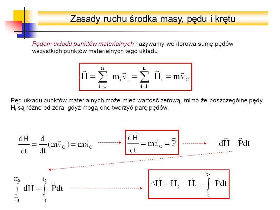 Zasady ruchu środka masy, pędu i krętu