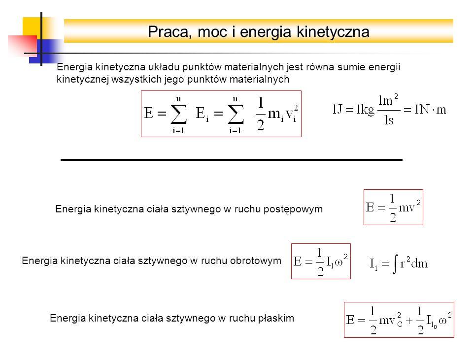 Praca, moc i energia kinetyczna