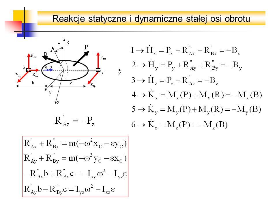 Reakcje statyczne i dynamiczne stałej osi obrotu