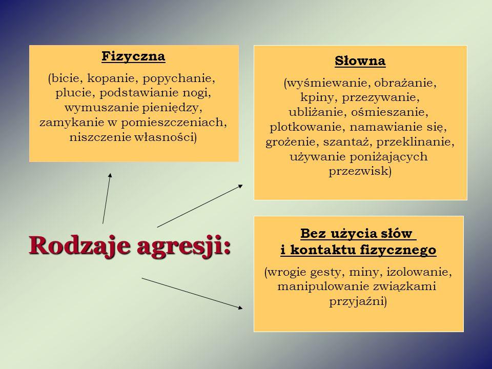 Rodzaje agresji: Fizyczna Słowna Bez użycia słów i kontaktu fizycznego