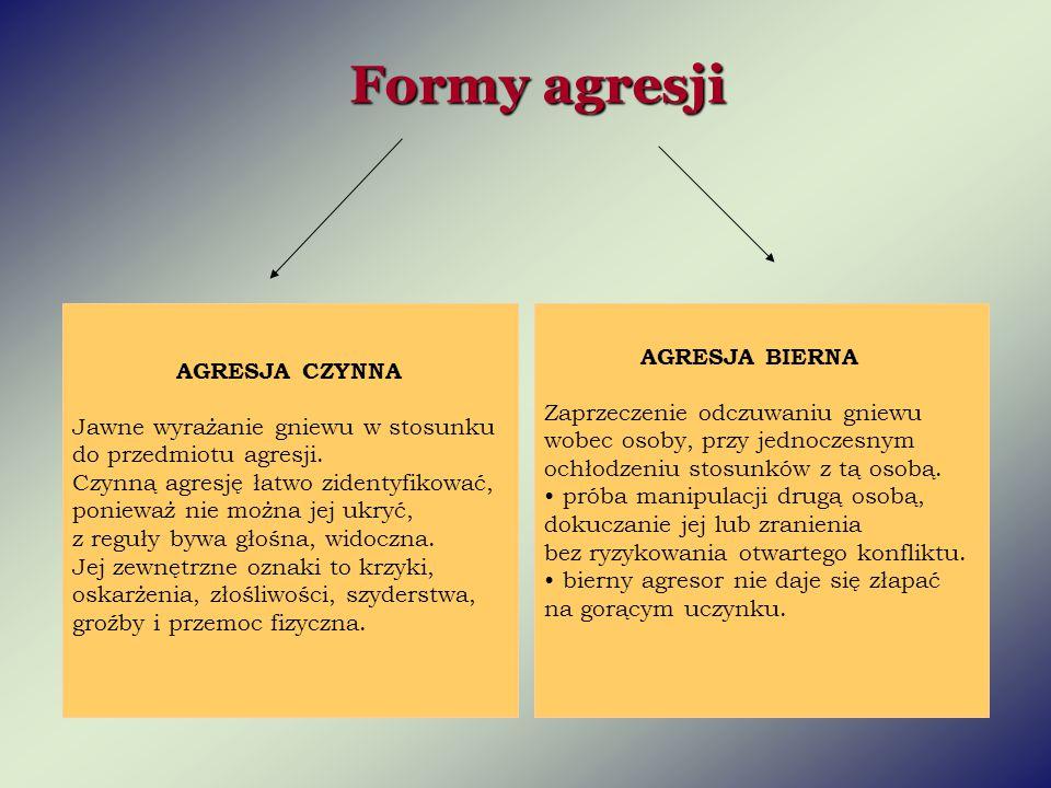 Formy agresji AGRESJA BIERNA AGRESJA CZYNNA