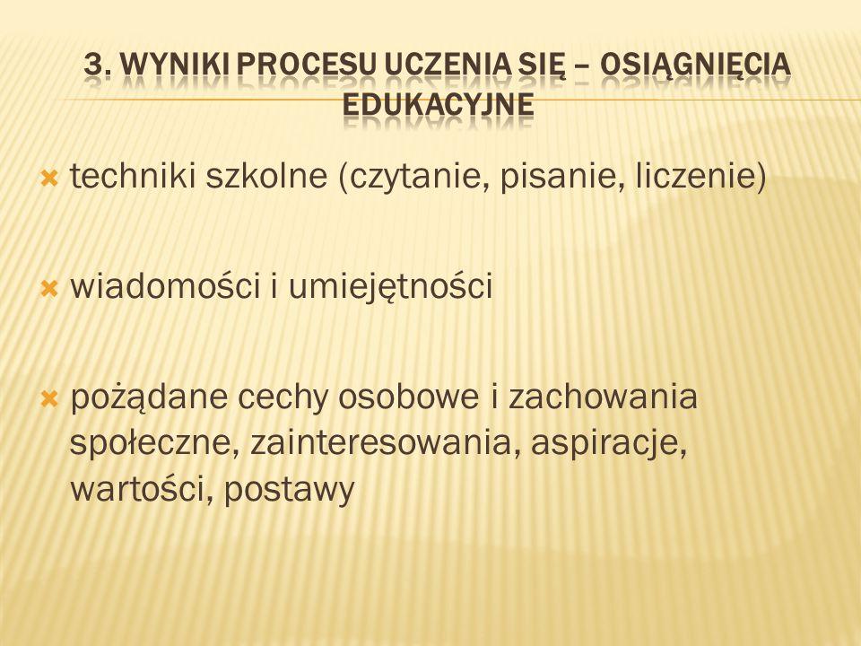 3. Wyniki procesu uczenia się – osiągnięcia edukacyjne