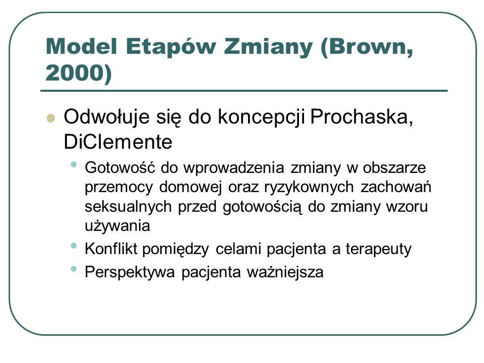 Model Etapów Zmiany (Brown, 2000)