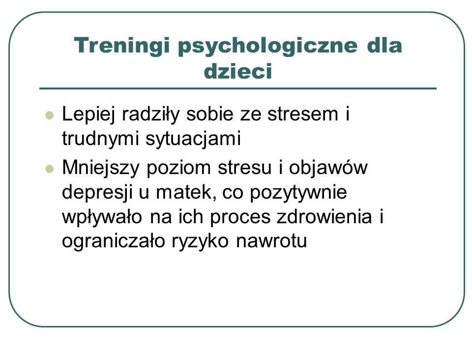 Treningi psychologiczne dla dzieci