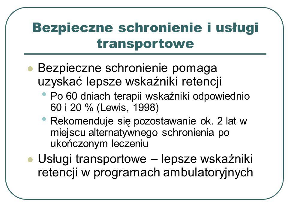 Bezpieczne schronienie i usługi transportowe