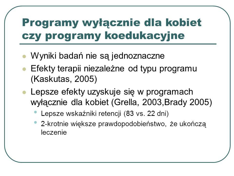 Programy wyłącznie dla kobiet czy programy koedukacyjne