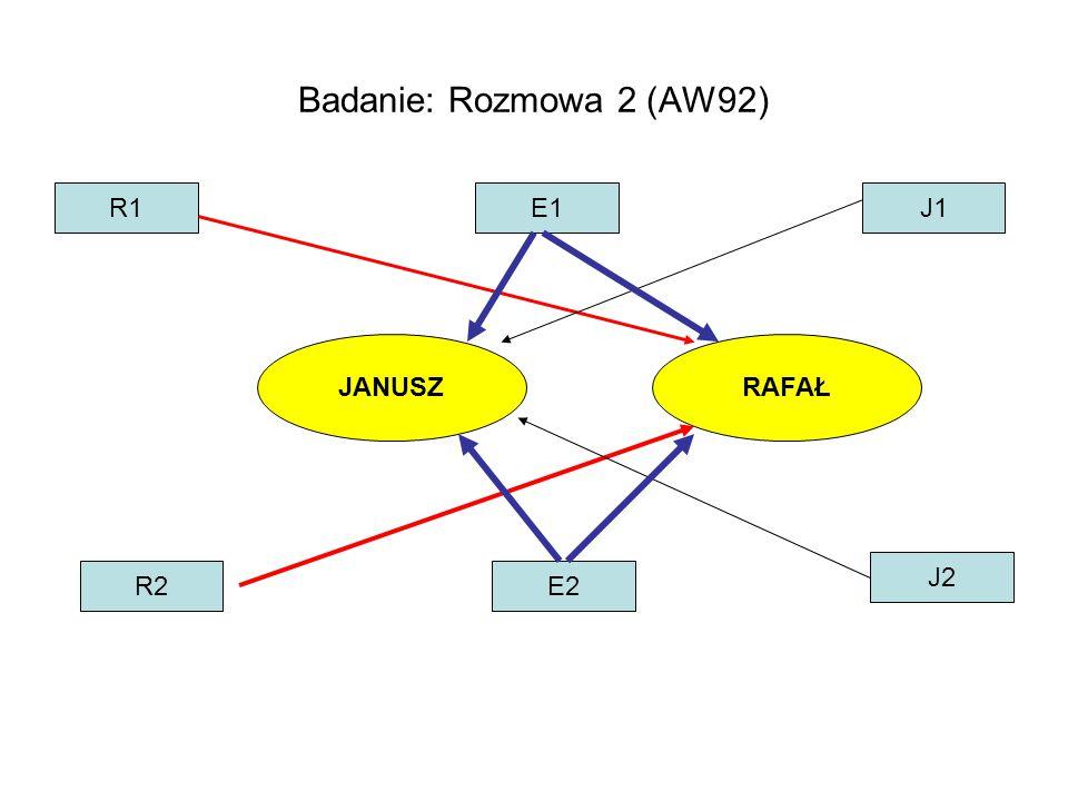 Badanie: Rozmowa 2 (AW92) R1 E1 J1 JANUSZ RAFAŁ J2 R2 E2