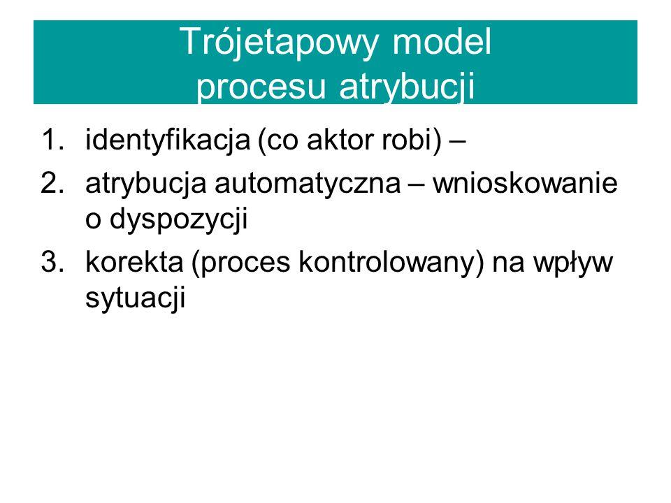 Trójetapowy model procesu atrybucji