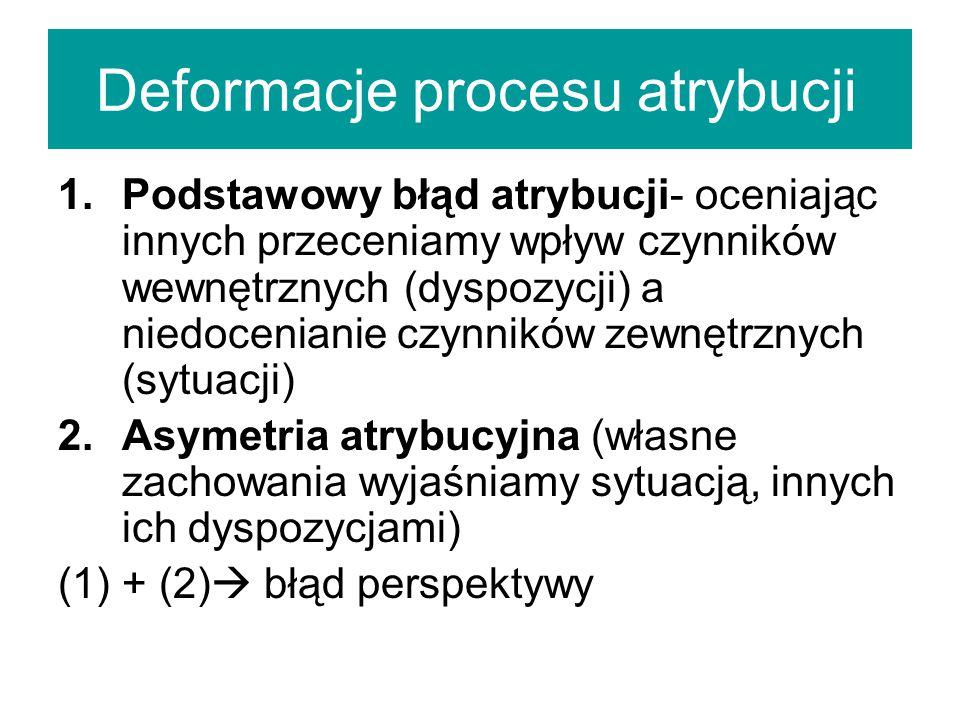Deformacje procesu atrybucji
