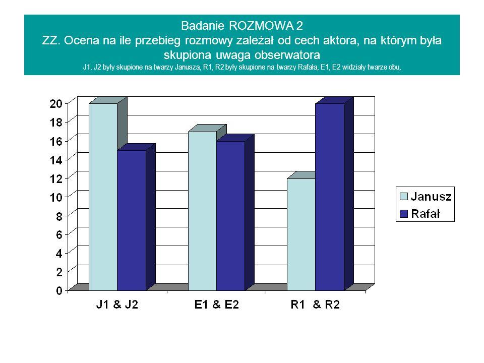 Badanie ROZMOWA 2 ZZ.