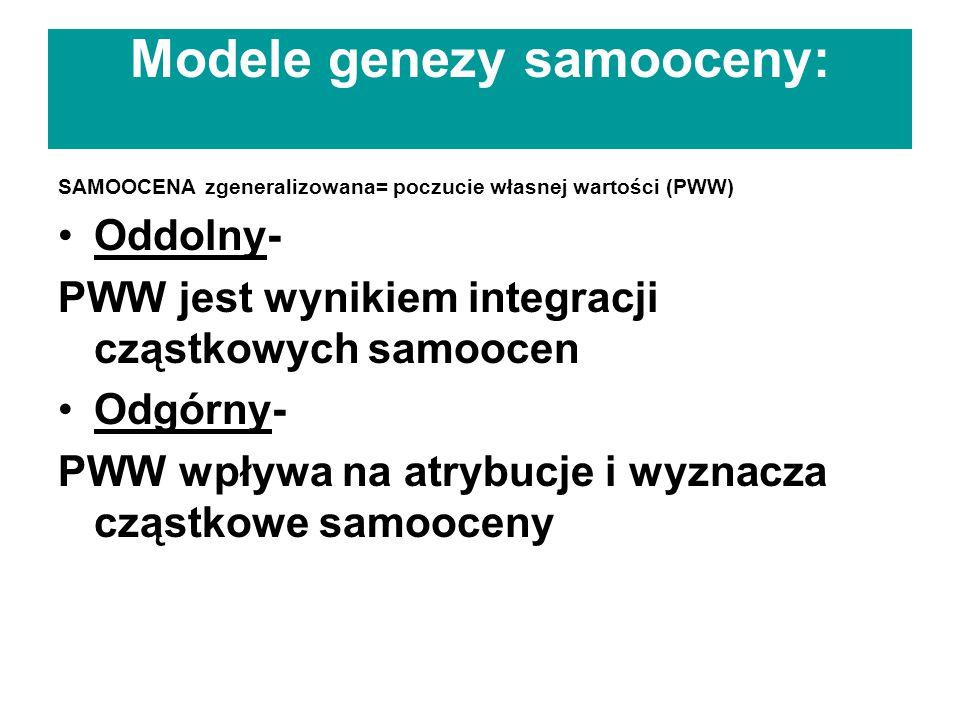 Modele genezy samooceny: