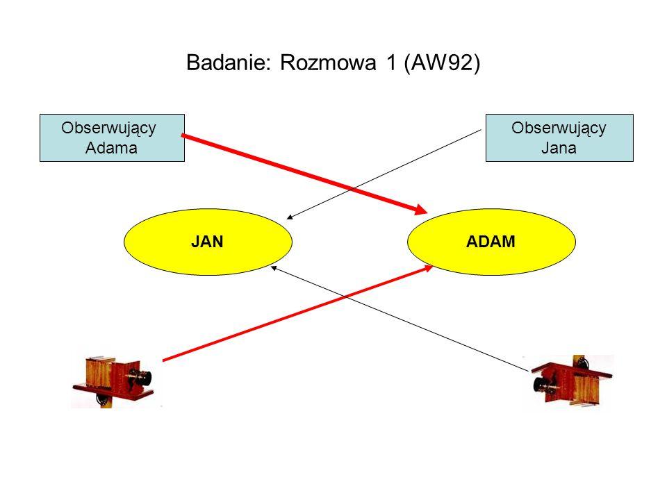 Badanie: Rozmowa 1 (AW92) Obserwujący Adama Obserwujący Jana JAN ADAM