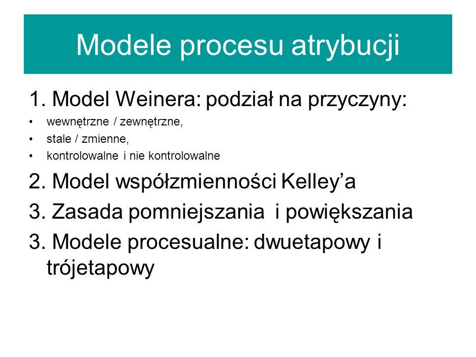 Modele procesu atrybucji
