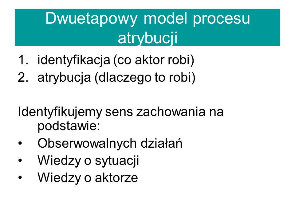 Dwuetapowy model procesu atrybucji