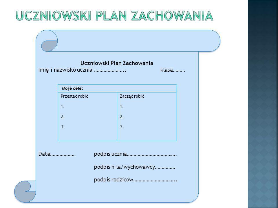 Uczniowski plan zachowania