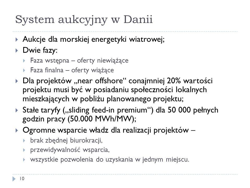 System aukcyjny w Danii