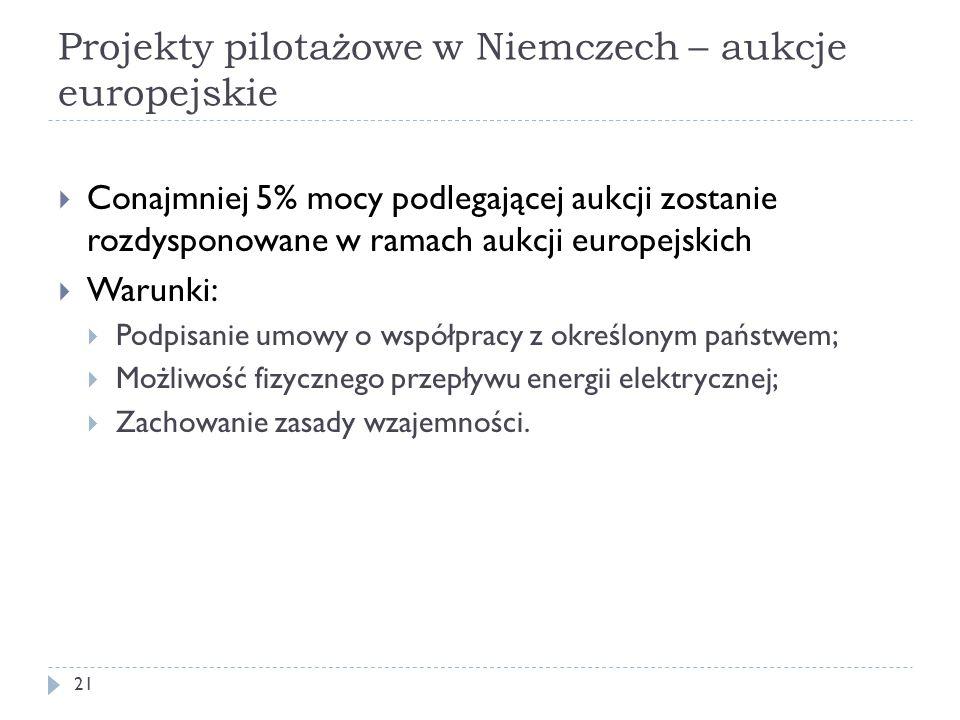 Projekty pilotażowe w Niemczech – aukcje europejskie