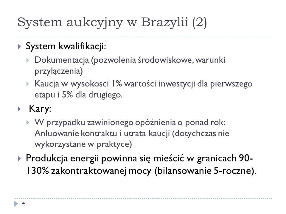 System aukcyjny w Brazylii (2)