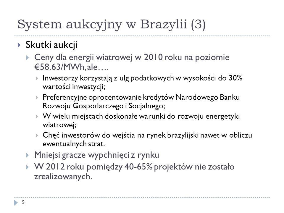 System aukcyjny w Brazylii (3)