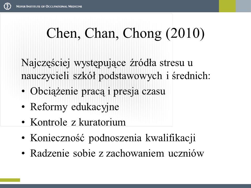 Chen, Chan, Chong (2010) Najczęściej występujące źródła stresu u nauczycieli szkół podstawowych i średnich: