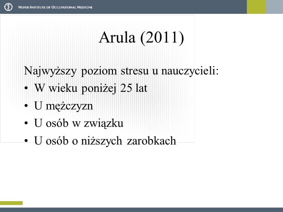 Arula (2011) Najwyższy poziom stresu u nauczycieli: