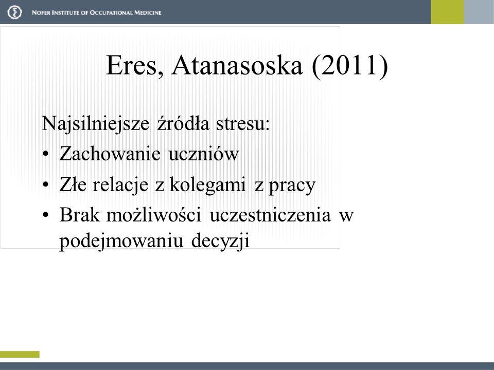Eres, Atanasoska (2011) Najsilniejsze źródła stresu: