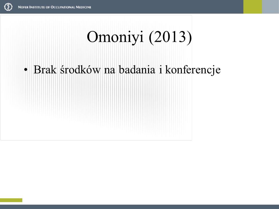 Omoniyi (2013) Brak środków na badania i konferencje