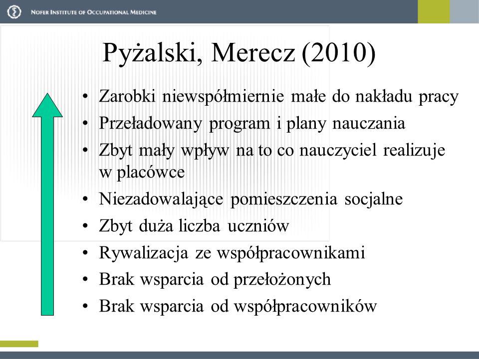 Pyżalski, Merecz (2010) Zarobki niewspółmiernie małe do nakładu pracy