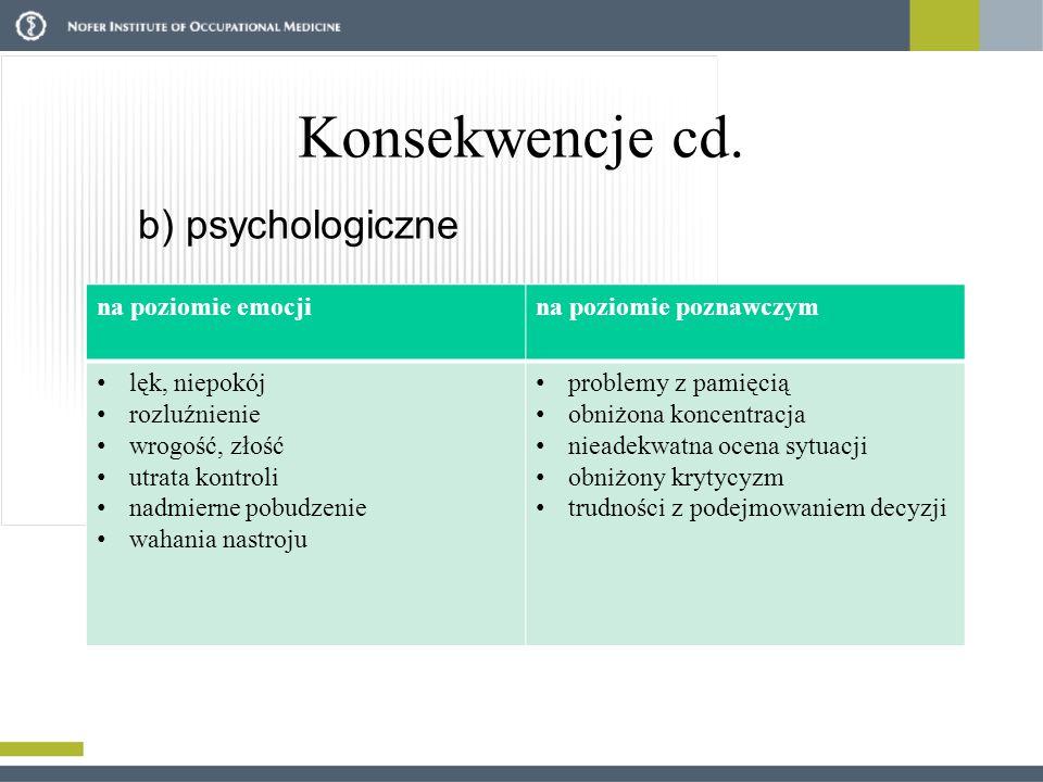 Konsekwencje cd. b) psychologiczne na poziomie emocji