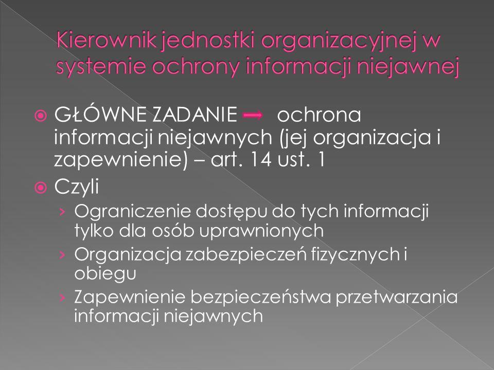 Kierownik jednostki organizacyjnej w systemie ochrony informacji niejawnej