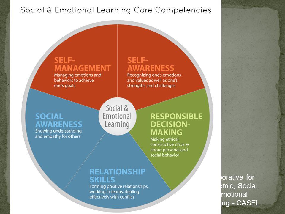 Kontrolowanie emocji i zachowań po to, by osiągnąć swoje cele