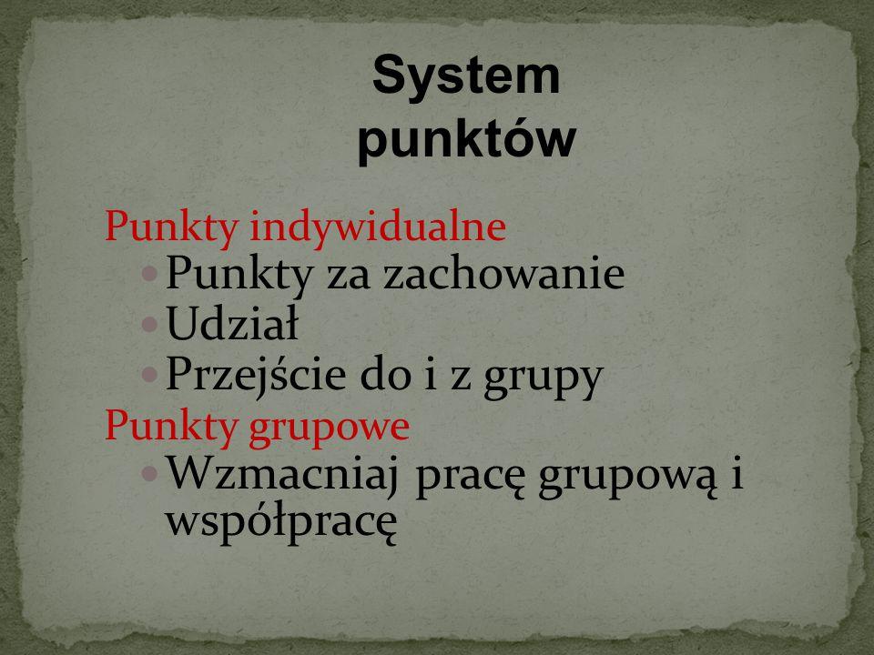 System punktów Punkty za zachowanie Udział Przejście do i z grupy