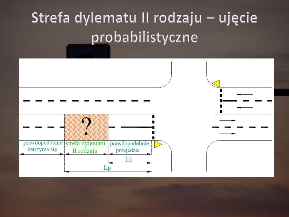 Strefa dylematu II rodzaju – ujęcie probabilistyczne