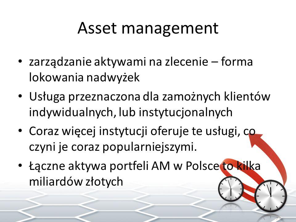 Asset management zarządzanie aktywami na zlecenie – forma lokowania nadwyżek.