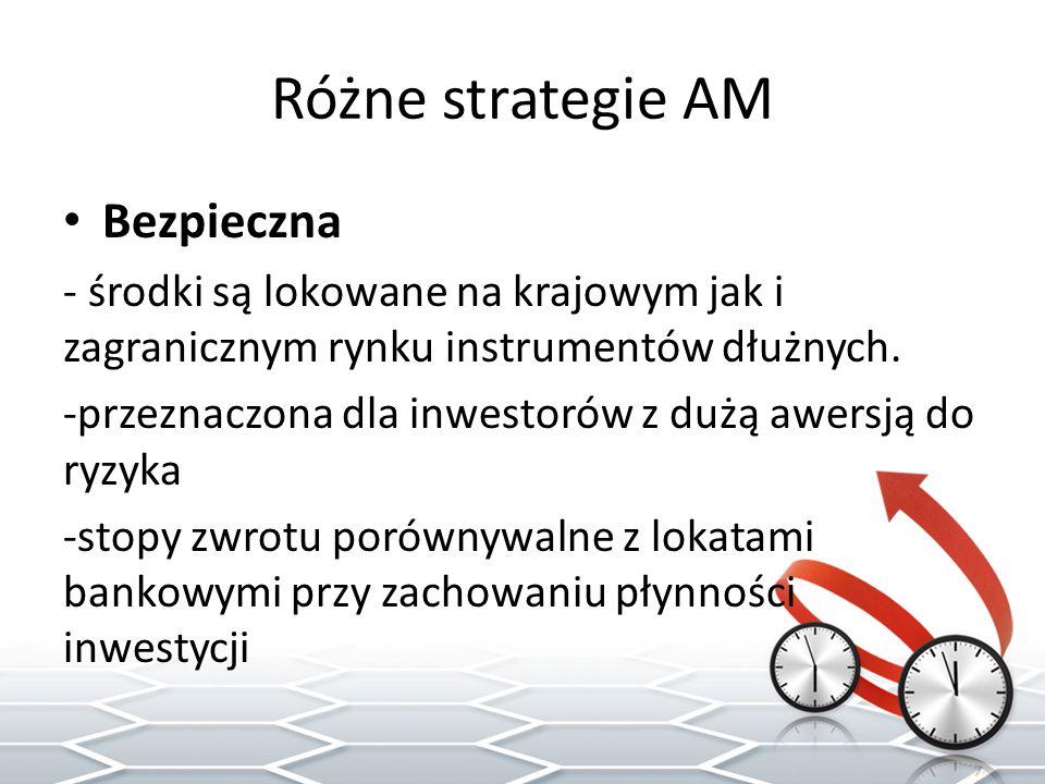 Różne strategie AM Bezpieczna