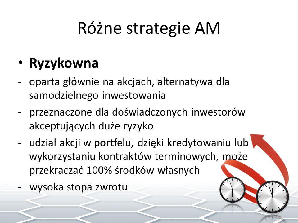 Różne strategie AM Ryzykowna