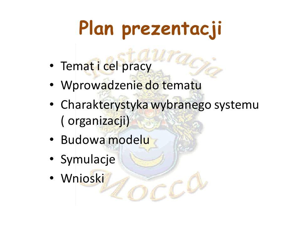 Plan prezentacji Temat i cel pracy Wprowadzenie do tematu